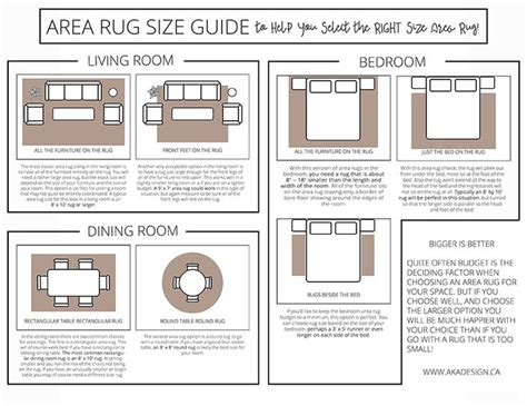 Area Rug Sizes Guide Best 25 Rug Size Guide Ideas On Rug Size Rug