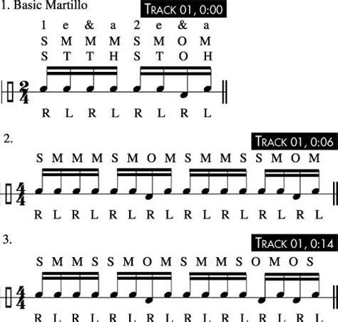 pattern beatbox bongo drum conga drum patterns