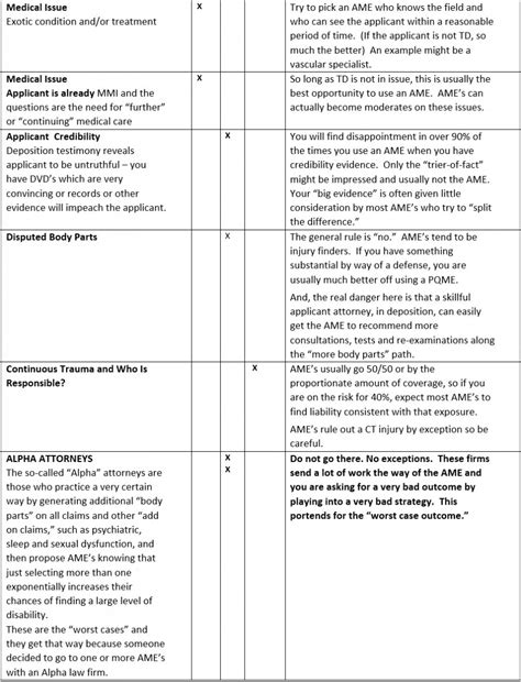Qme Appointment Letter Federal Resume Exles 2012 Award Winning Resume Formats Resume Effective Resume