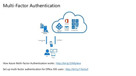 Office 365 Two Factor Authentication Azure Ad With Office 365 And Beyond