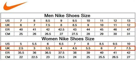 printable shoe size chart template business