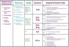 charlotte danielson lesson plan template a sweet design
