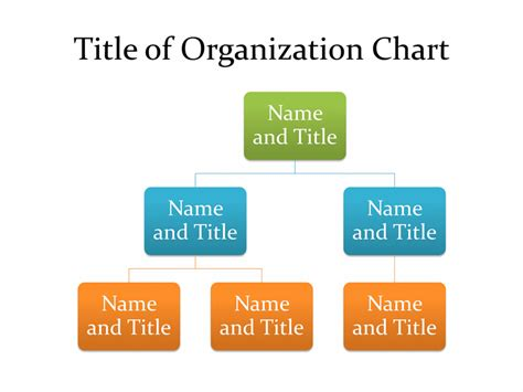 simple org chart template basic organization chart chart templates