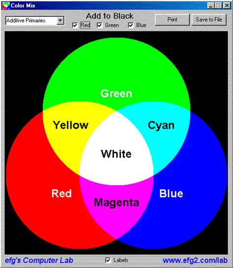 color mixes efg s color mix report