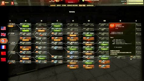 Can See Who Search For Them On The Tank Chart World Of Tanks