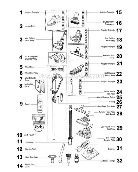 dc14 parts diagram marvellous dyson parts diagram ideas best image diagram