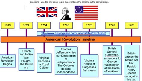 the maker s diet revolution the 10 day diet to lose weight and detoxify your mind and spirit books american revolution timeline freebie american