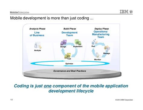build mobile application build and connect enterprise mobile applications from