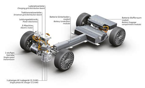 Tesla Electric Powertrain Powertrain Mega Engineering Vehicle Megaev Mega Ev