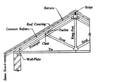 grid tie wiring diagram grid wiring diagram site