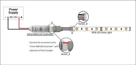 rgb le rgb led kit derrywood agencies distributors