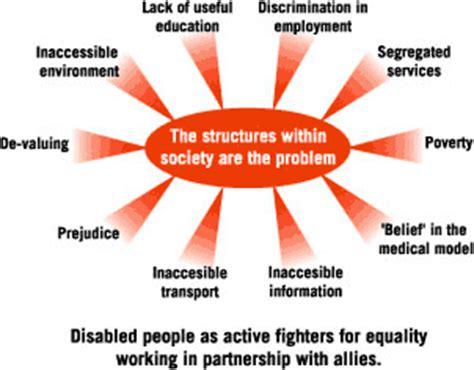 describe how to challenge discrimination in schools model vs social model the history of