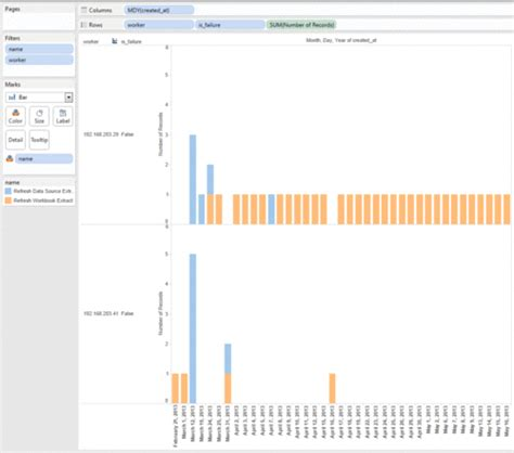 tableau of major events in tableau server v8 history tables part 2 events tableau