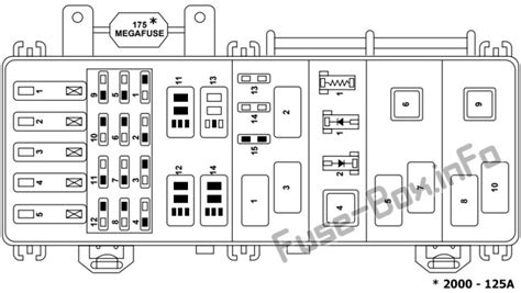 corvette fuse diagram wiring diagram networks