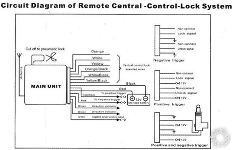 diagram on keyless entry system wiring get free diagram
