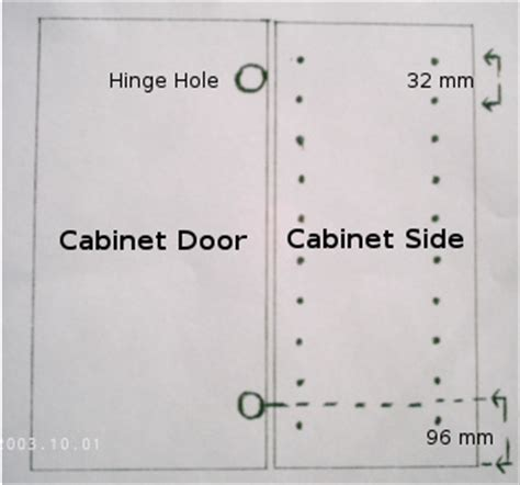 What Is Cabinet System by Link Of The Week What Is The 32 Mm Cabinet System Tom