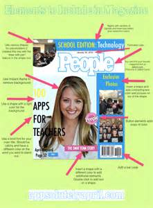 create a magazine cover in keynote app solutely april