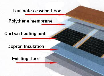 diy underfloor insulation using polystyrene floor insulation underfloor insulation boards