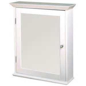 Zenith Vanity Mirror Zenith Wood Swing Door Medicine Cabinet White At Menards 174