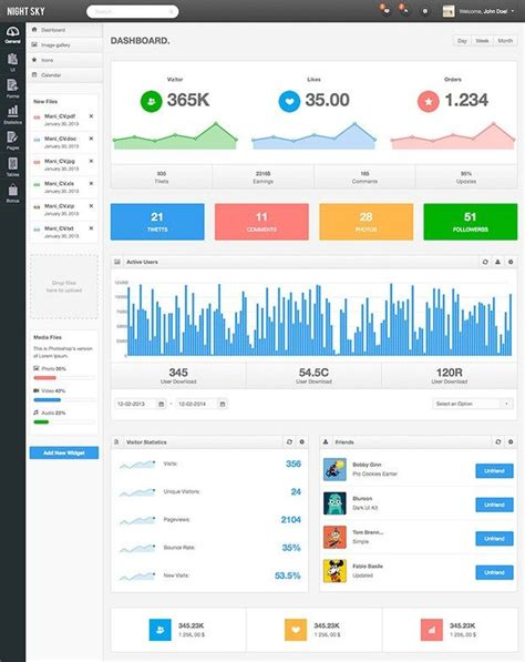 bootstrap templates for erp 20 perfect admin templates of your next project creative
