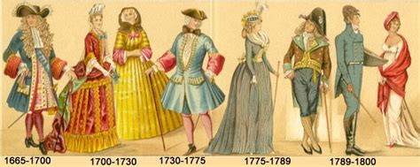 fashion design history images the history of fashion