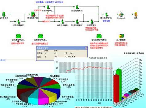 ultimus workflow ultimus bpm 业务流程管理系统 来去留网