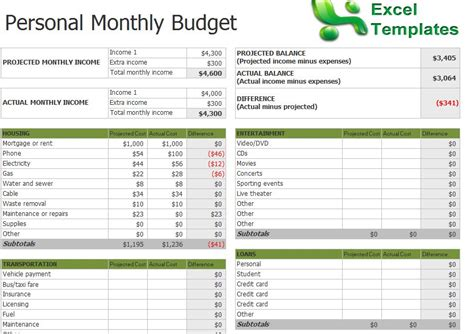 monthly budget planning excel template monthly budget