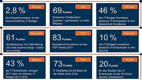agenda 2017 stabile cio agenda 2017 bei steigenden budgets setzen it