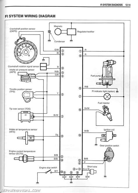 Suzuki User Manual 2014 Suzuki Rm Z450l4 Motorcycle Owners Service Manual