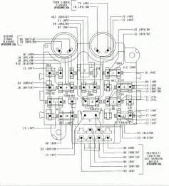1990 jeep wrangler fuse box diagram wiring diagram and