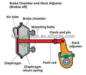 Adjusting Air Brake System Slack Adjusters Hv S08 T30 Service Brake Chamber For Heavy Duty Truck
