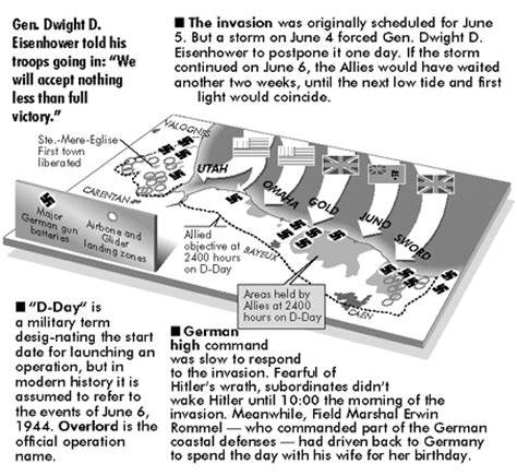 d day worksheet the 50th anniversary of d day