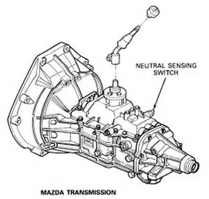 Ford Ranger Manual Transmission Identification Manual Transmission Identification Manual Transmission