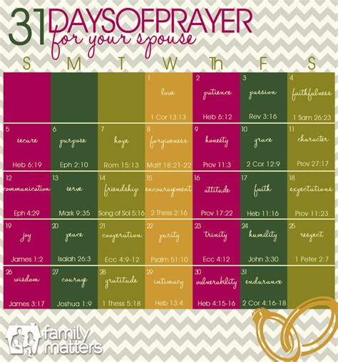 unhurried grace for a s 31 days in god s word books 31 days of prayer for your spouse day 19 family