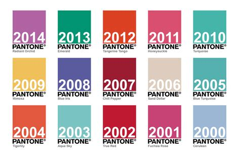 colors of the year pantone color of the year influences product development