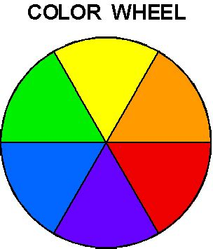 basic color wheel about colors