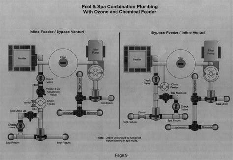 venturi type chemical feeder wiring diagrams repair