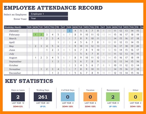attendance tracking template 8 employee attendance tracking template gcsemaths revision