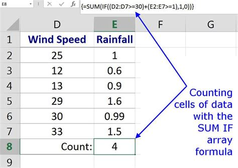 excel tutorial array formula perform multiple calculations with excel array formulas