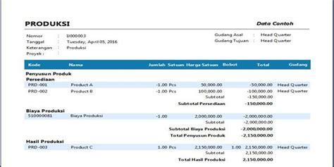 software untuk membuat laporan keuangan gratis inilah tips memproses produksi barang dengan tepat di