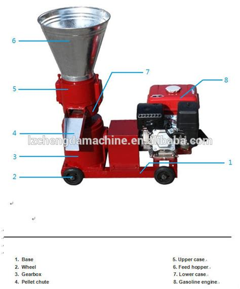 Paper Pellet Machine - small 13hp wood sawdust grass waste paper diesel pellet