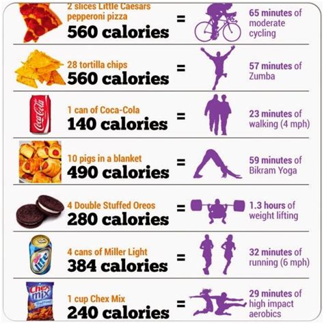 How much weight will I lose if I don't eat for 3 days?   Quora
