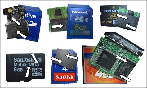 Kartu Memory Cf Sandisk Pro Compact Flash Card 160mbs 64gb data recovery of defective memory cards sd sdhc micro