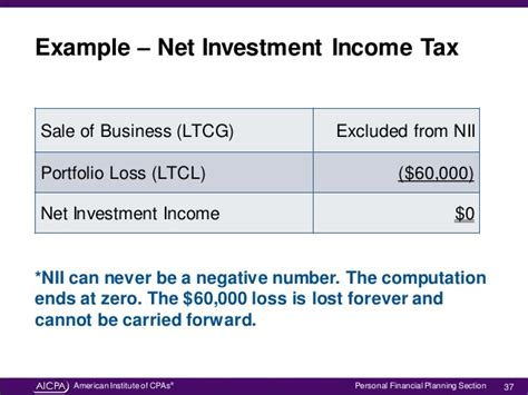 section 1411 net investment income explore the new irs form for net investment income tax