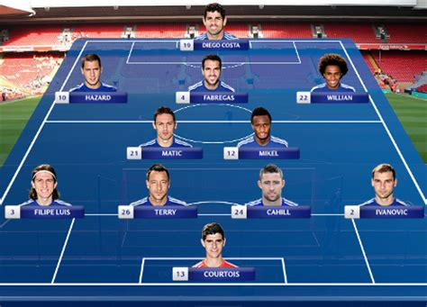 chelsea starting 11 image gallery chelsea formation