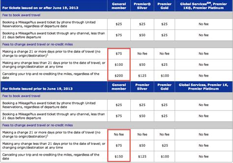 united fees united raises award change and cancellation fees for non