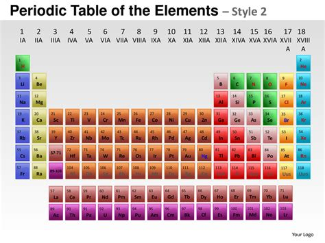 periodic table powerpoint template periodic table of elements style 2 powerpoint presentation