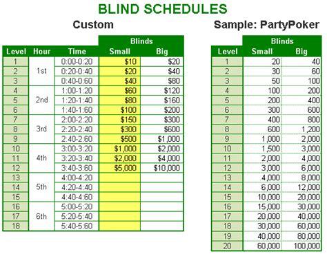 Blind Chart Home Poker Spreadsheet