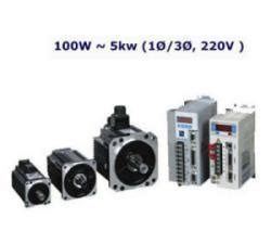 Standar Sepeda Dual Frame Display Fully Cover gain controls sales service of all types of ac dc