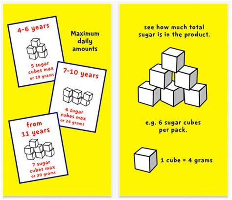 smart sugars sugars that speak why we should listen books new app shows how much sugar is really in your food